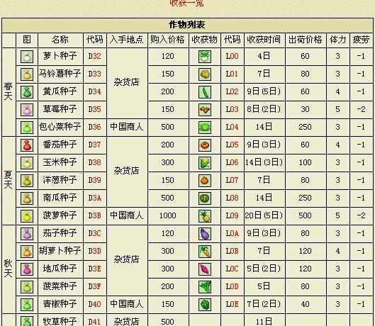 牧场物语--测试综合篇_牧场物语中文版_战舰游攻略帝国单机图片