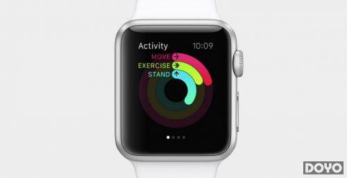 Apple Watch上市发售