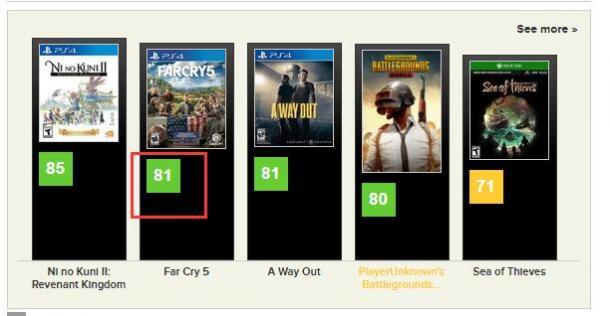 Metacritic上目前是81分
