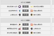 战旗OWL第三阶段第四周:首尔队遭遇九霄天擎队,全韩班的对决!