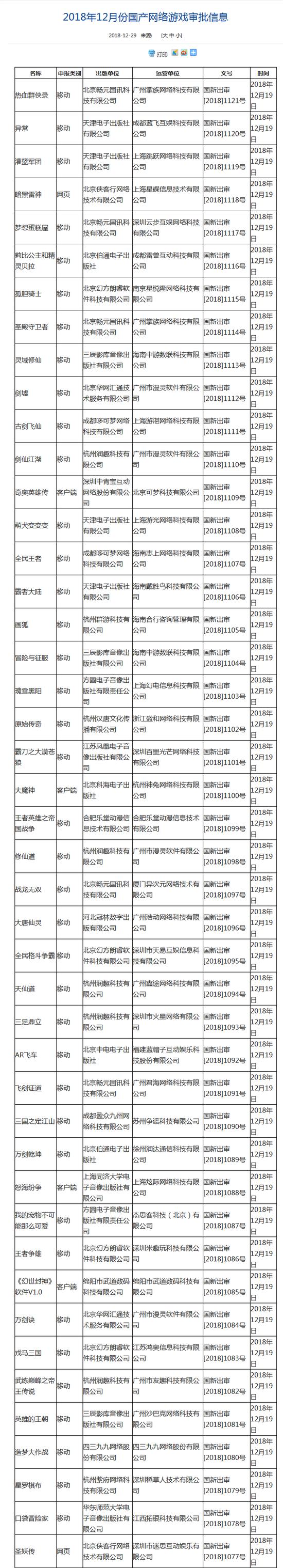 广电总局:网络游戏审批正式解冻 首批过审不见腾讯