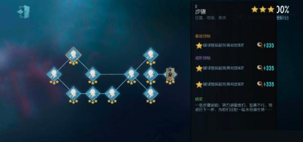 第五人格入殮師推演任務完成攻略