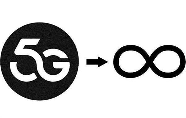 華為5G商用圖標爆出:酷似莫比烏斯帶