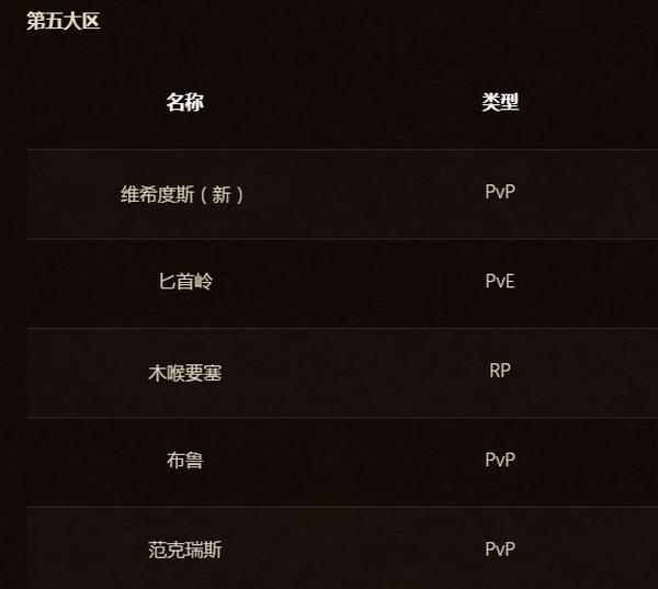 《魔獸世界》懷舊服火爆 國服8月15日新增3組服務器