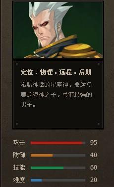 狩猎之神奥莱温攻略