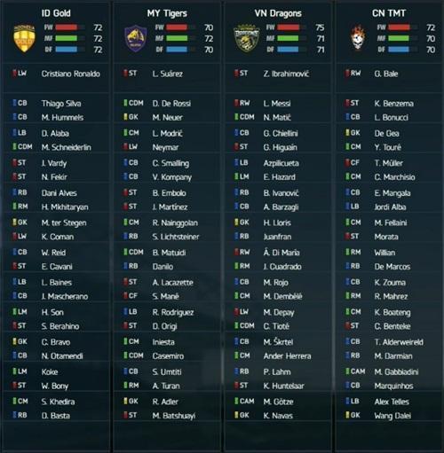 EA冠军杯开战,FIFA OL3中国战队力争卫冕!