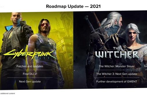 CDPR公開《2077》和《巫師》銷量數據及未
