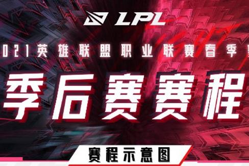 《英雄联盟》LPL春季赛季后赛今日正式开赛