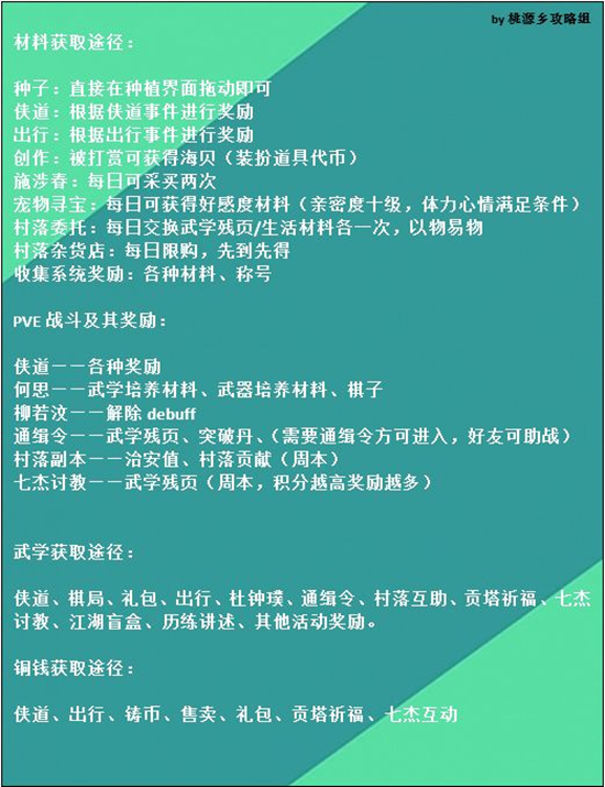 江湖悠悠材料获取方法大全 各类型材料获取途径 游戏攻略 第1张