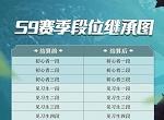 决战平安京S9赛季段位继承表 S9赛季段位继承规则